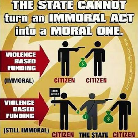 Violence based funding