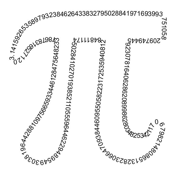 Pi 1343261 960 720 1